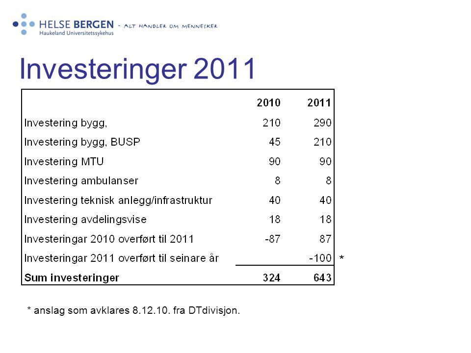 Investeringer 2011 * anslag som avklares 8.12.10. fra DTdivisjon. *