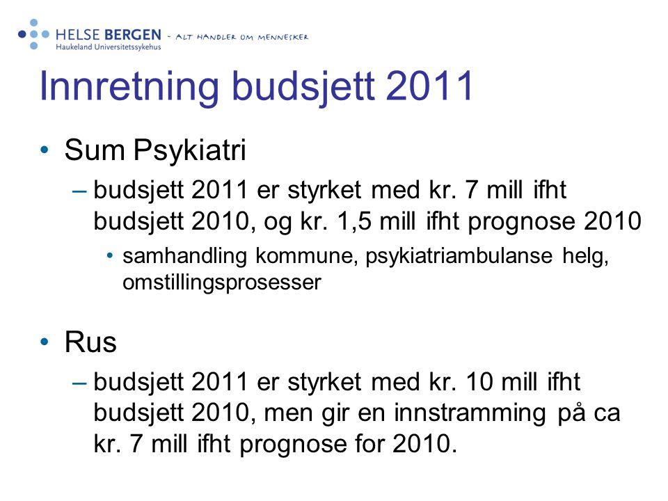 Innretning budsjett 2011 •Sum Psykiatri –budsjett 2011 er styrket med kr. 7 mill ifht budsjett 2010, og kr. 1,5 mill ifht prognose 2010 •samhandling k