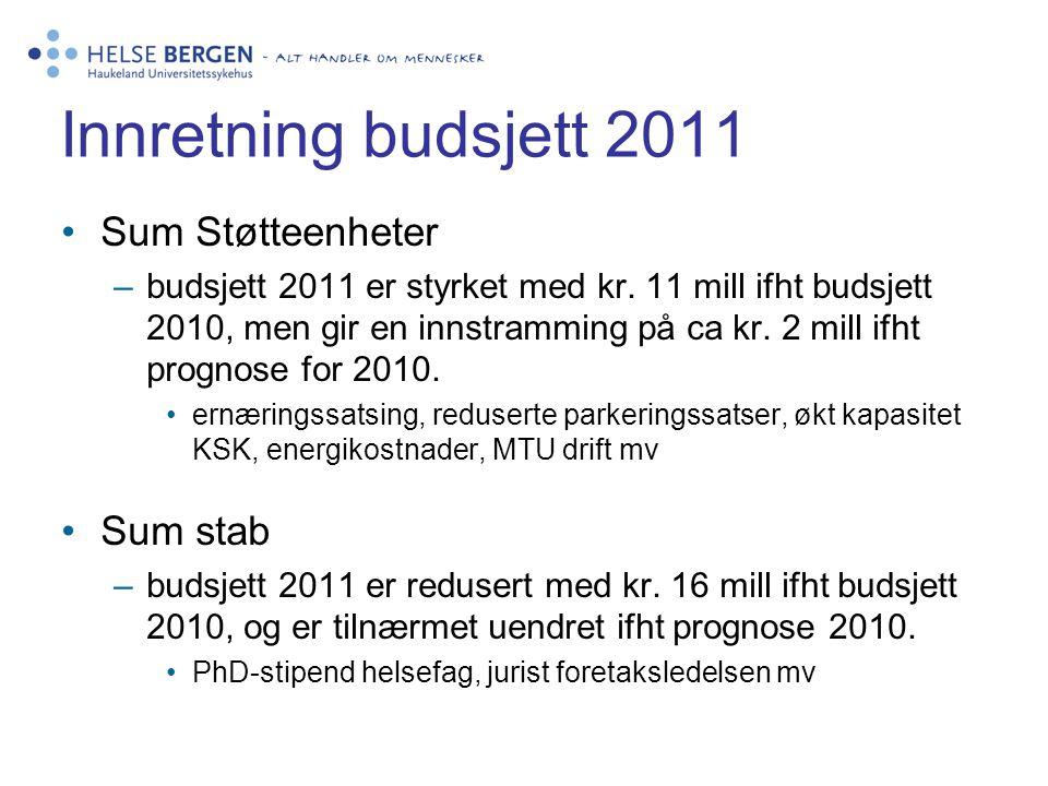 Innretning budsjett 2011 •Sum Støtteenheter –budsjett 2011 er styrket med kr. 11 mill ifht budsjett 2010, men gir en innstramming på ca kr. 2 mill ifh
