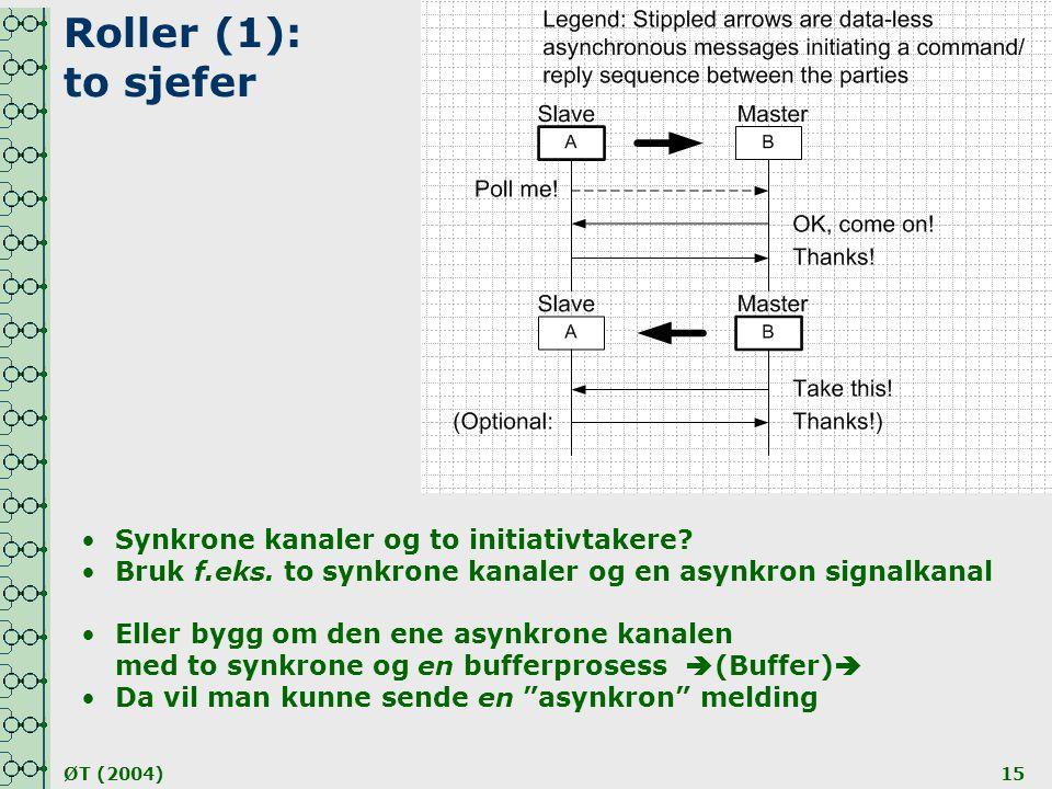 ØT (2004)15 Roller (1): to sjefer •Synkrone kanaler og to initiativtakere? •Bruk f.eks. to synkrone kanaler og en asynkron signalkanal •Eller bygg om