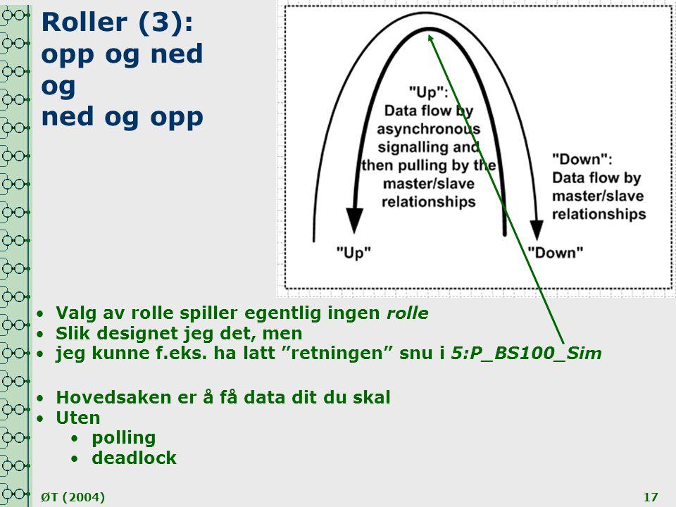 """ØT (2004)17 Roller (3): opp og ned og ned og opp •Valg av rolle spiller egentlig ingen rolle •Slik designet jeg det, men •jeg kunne f.eks. ha latt """"re"""