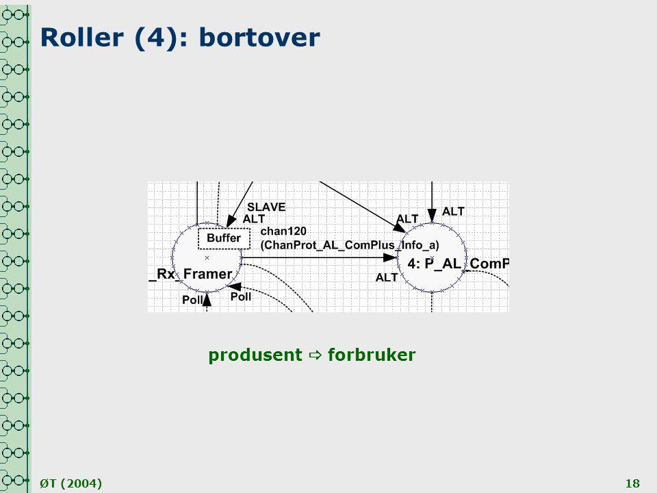 ØT (2004)18 Roller (4): bortover produsent  forbruker
