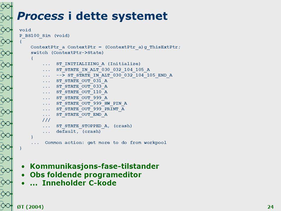 ØT (2004)24 Process i dette systemet void P_BS100_Sim (void) { ContextPtr_a ContextPtr = (ContextPtr_a)g_ThisExtPtr; switch (ContextPtr->State) {... S