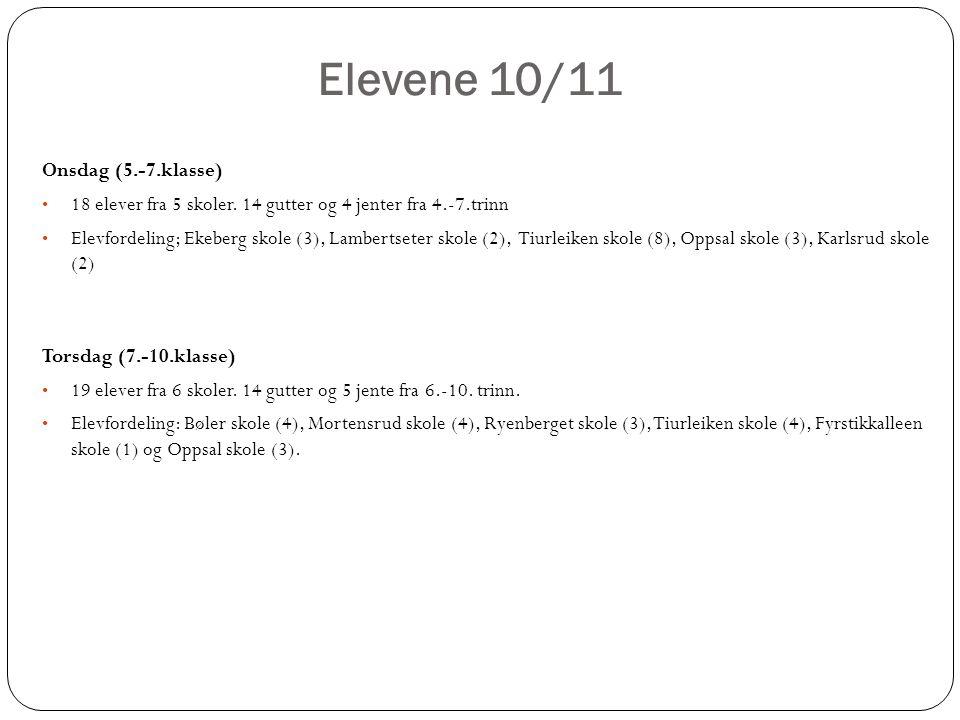 Elevene 10/11 Onsdag (5.-7.klasse) • 18 elever fra 5 skoler.