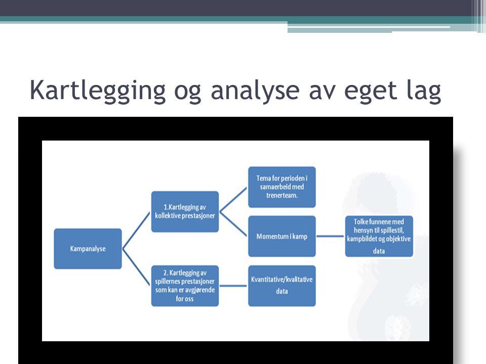 Kartlegging og analyse av eget lag