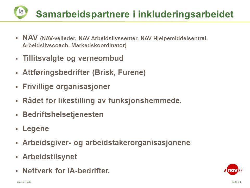 IA, 30.10.13Side 14 Samarbeidspartnere i inkluderingsarbeidet  NAV (NAV-veileder, NAV Arbeidslivssenter, NAV Hjelpemiddelsentral, Arbeidslivscoach, M