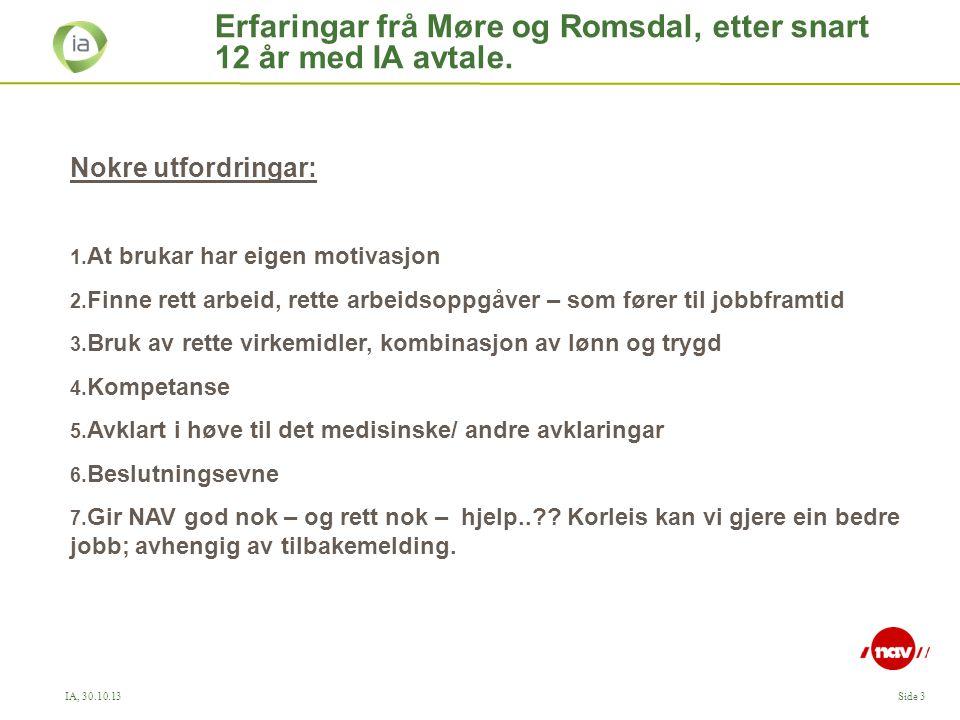 IA, 30.10.13Side 3 Erfaringar frå Møre og Romsdal, etter snart 12 år med IA avtale. Nokre utfordringar: 1. At brukar har eigen motivasjon 2. Finne ret