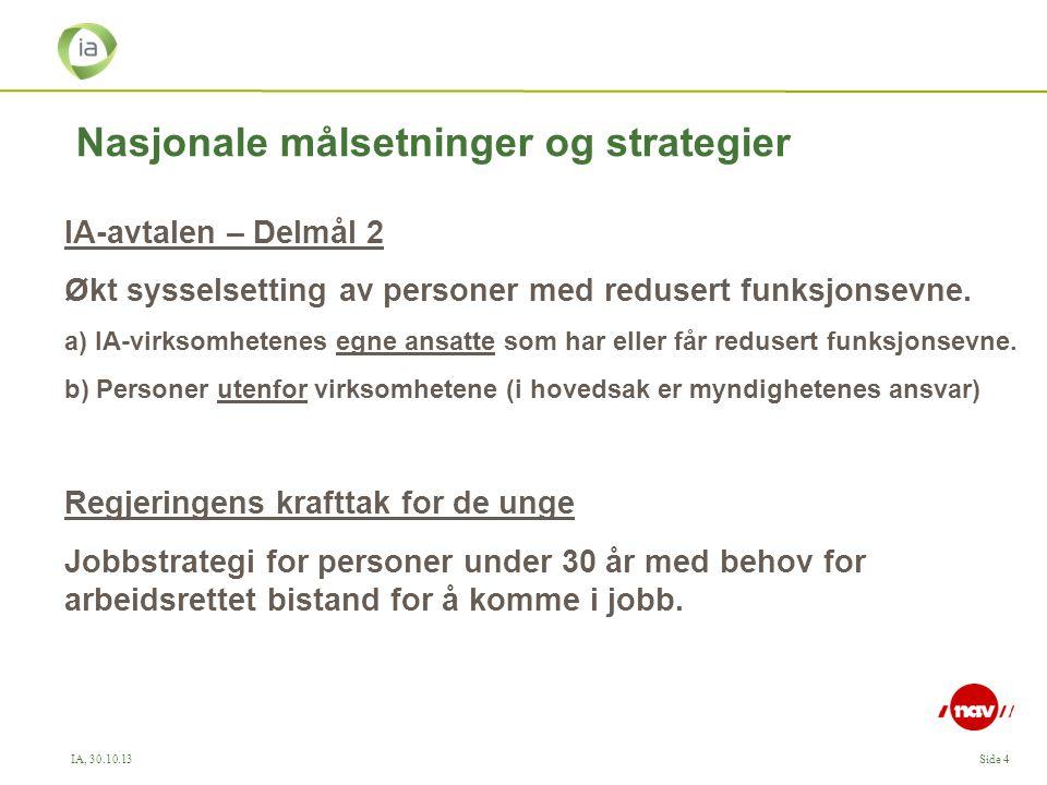 IA, 30.10.13Side 4 Nasjonale målsetninger og strategier IA-avtalen – Delmål 2 Økt sysselsetting av personer med redusert funksjonsevne. a) IA-virksomh