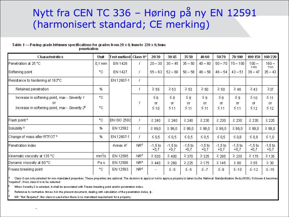 Nytt fra CEN TC 336 – Høring på ny EN 12591 (harmonisert standard; CE merking)