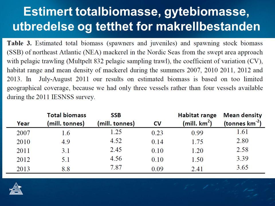 Estimert totalbiomasse, gytebiomasse, utbredelse og tetthet for makrellbestanden