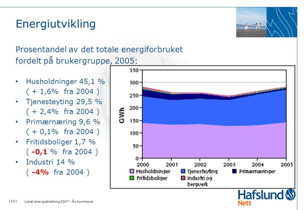  10  Energiutvikling Prosentandel av det totale energiforbruket fordelt på brukergruppe, 2005: • Husholdninger 45,1 % ( + 1,6% fra 2004 ) • Tjeneste
