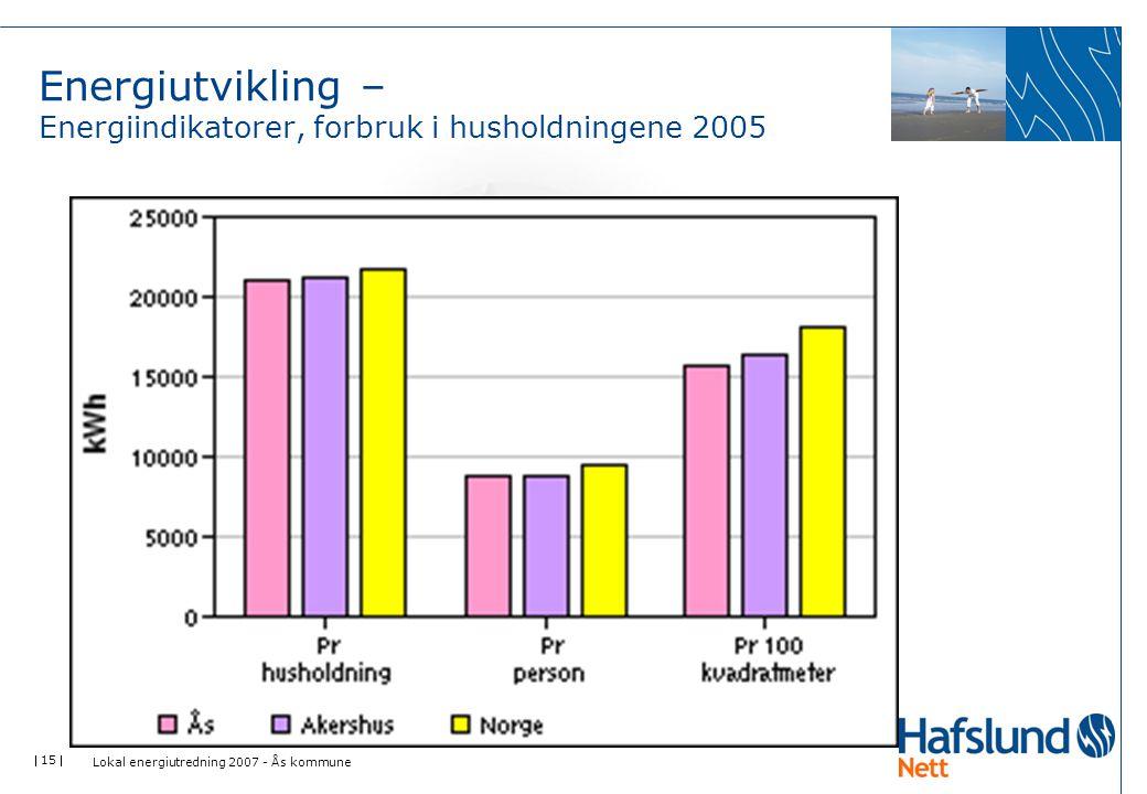  15  Energiutvikling – Energiindikatorer, forbruk i husholdningene 2005 Lokal energiutredning 2007 - Ås kommune