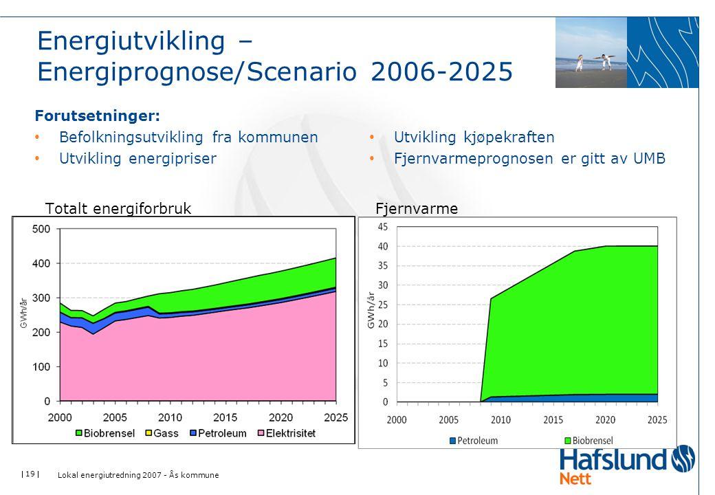  19  Energiutvikling – Energiprognose/Scenario 2006-2025 Forutsetninger: • Befolkningsutvikling fra kommunen • Utvikling energipriser Lokal energiut