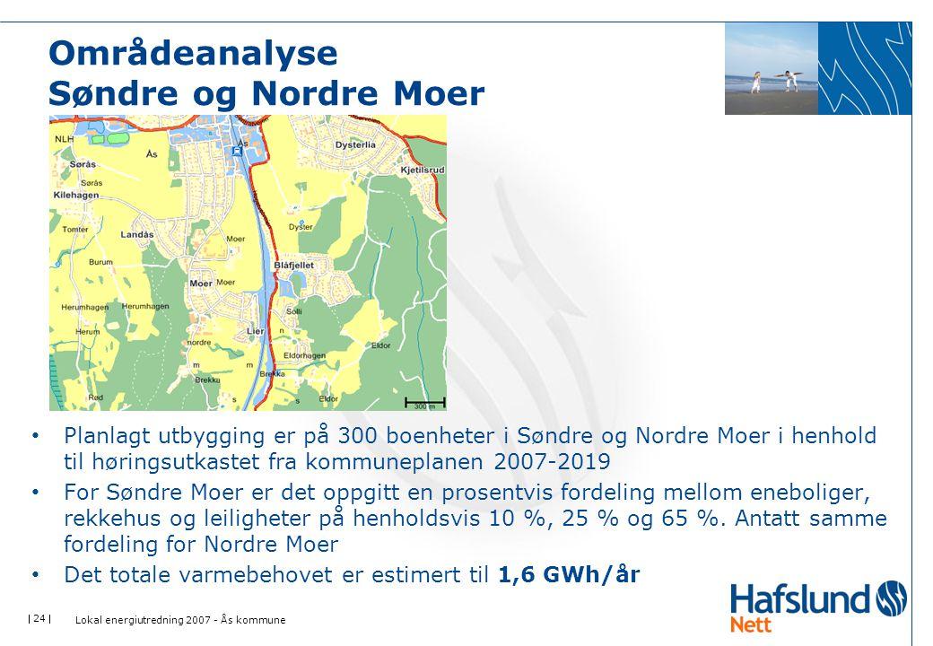  24  Områdeanalyse Søndre og Nordre Moer • Planlagt utbygging er på 300 boenheter i Søndre og Nordre Moer i henhold til høringsutkastet fra kommunep