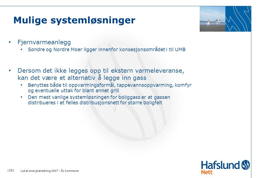  25  Mulige systemløsninger • Fjernvarmeanlegg • Søndre og Nordre Moer ligger innenfor konsesjonsområdet i til UMB • Dersom det ikke legges opp til