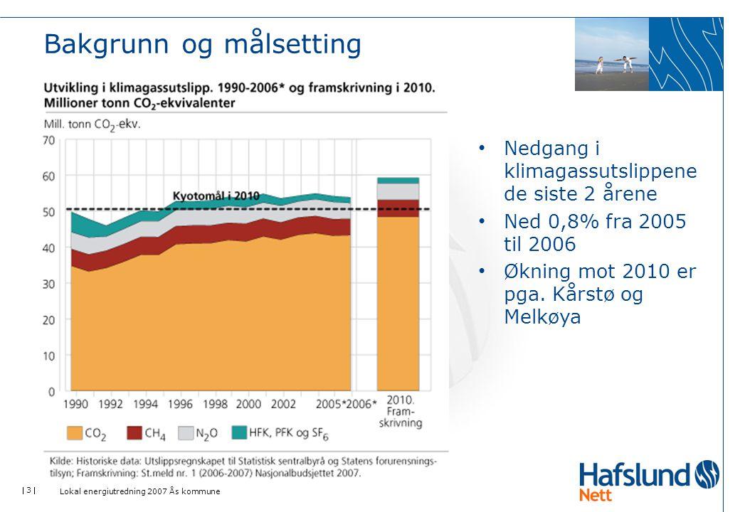  3  Lokal energiutredning 2007 Ås kommune • Nedgang i klimagassutslippene de siste 2 årene • Ned 0,8% fra 2005 til 2006 • Økning mot 2010 er pga. Kå