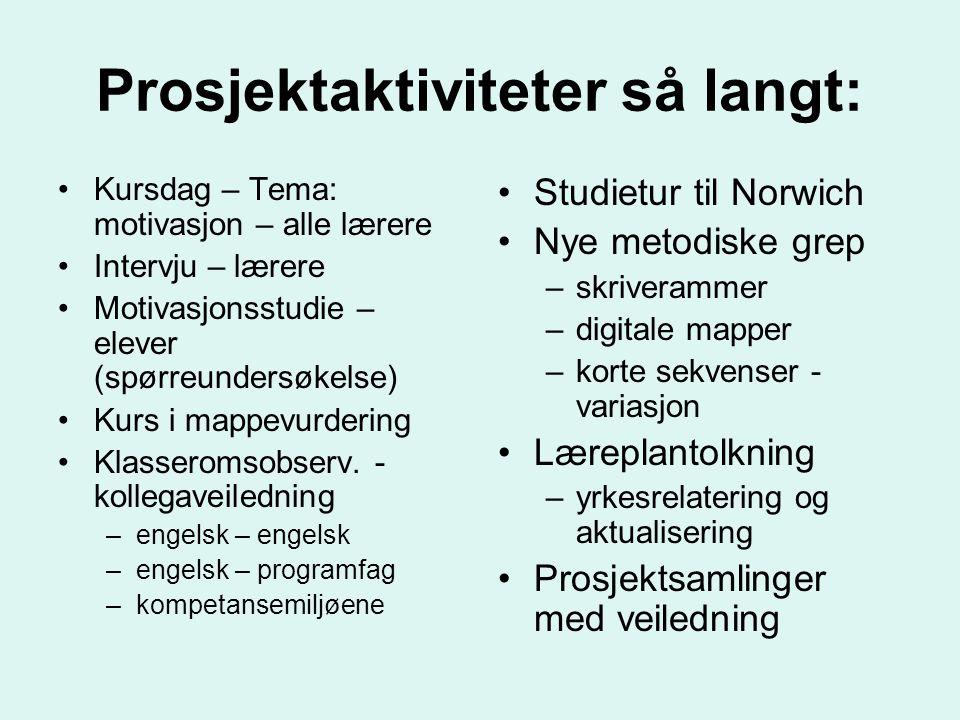 Prosjektaktiviteter så langt: •Kursdag – Tema: motivasjon – alle lærere •Intervju – lærere •Motivasjonsstudie – elever (spørreundersøkelse) •Kurs i mappevurdering •Klasseromsobserv.
