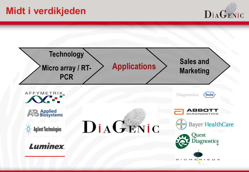 Midt i verdikjeden Technology Micro array / RT- PCR Applications Sales and Marketing