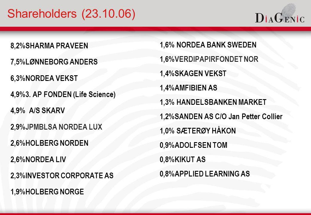 Shareholders (23.10.06) 8,2%SHARMA PRAVEEN 7,5%LØNNEBORG ANDERS 6,3%NORDEA VEKST 4,9%3.