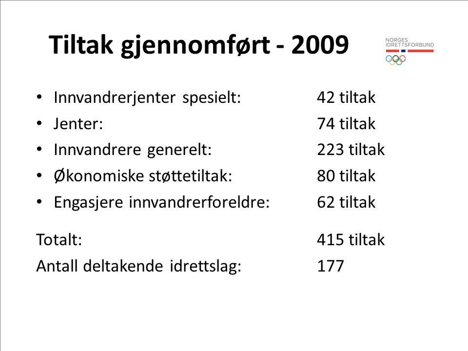 Tiltak gjennomført - 2009 • Innvandrerjenter spesielt: 42 tiltak • Jenter: 74 tiltak • Innvandrere generelt: 223 tiltak • Økonomiske støttetiltak: 80