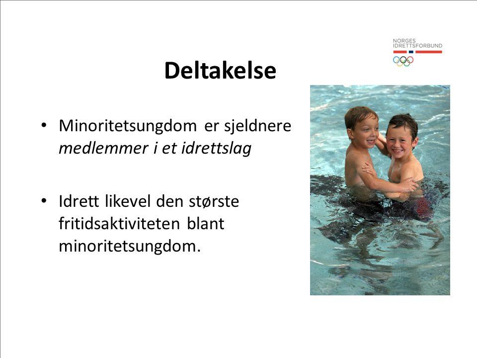 Deltakelse • Minoritetsungdom er sjeldnere medlemmer i et idrettslag • Idrett likevel den største fritidsaktiviteten blant minoritetsungdom.