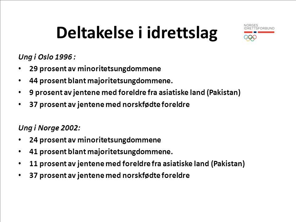 Deltakelse i idrettslag Ung i Oslo 1996 : • 29 prosent av minoritetsungdommene • 44 prosent blant majoritetsungdommene. • 9 prosent av jentene med for