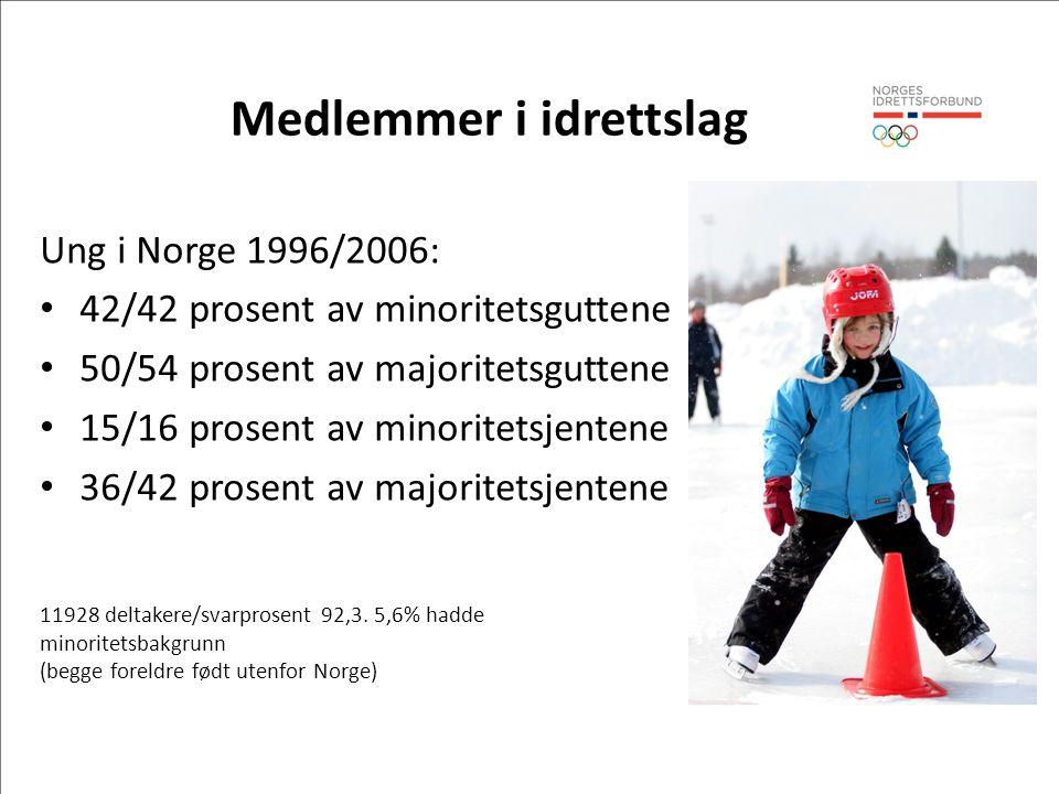 Medlemmer i idrettslag Ung i Norge 1996/2006: • 42/42 prosent av minoritetsguttene • 50/54 prosent av majoritetsguttene • 15/16 prosent av minoritetsj