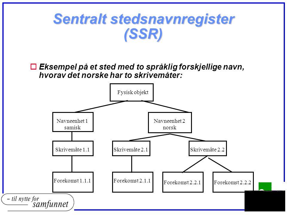Sentralt stedsnavnregister (SSR) oEksempel på et sted med to språklig forskjellige navn, hvorav det norske har to skrivemåter: Fysisk objekt Navneenhe