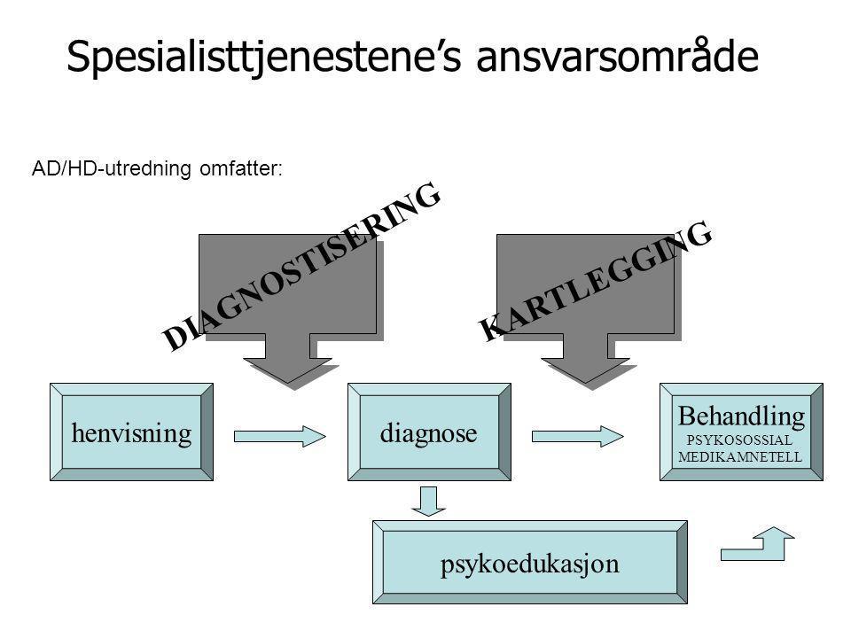 Spesialisttjenestene's ansvarsområde henvisningdiagnose Behandling PSYKOSOSSIAL MEDIKAMNETELL DIAGNOSTISERING KARTLEGGING psykoedukasjon AD/HD-utredni