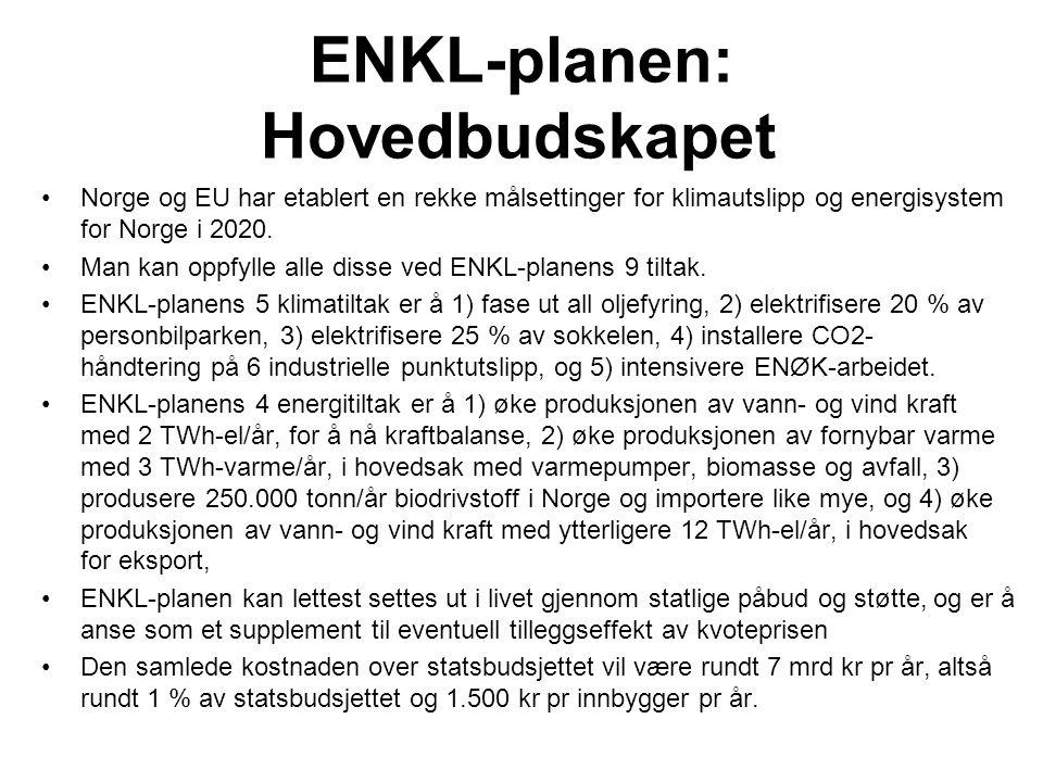 ENKL-planen: Hovedbudskapet •Norge og EU har etablert en rekke målsettinger for klimautslipp og energisystem for Norge i 2020.