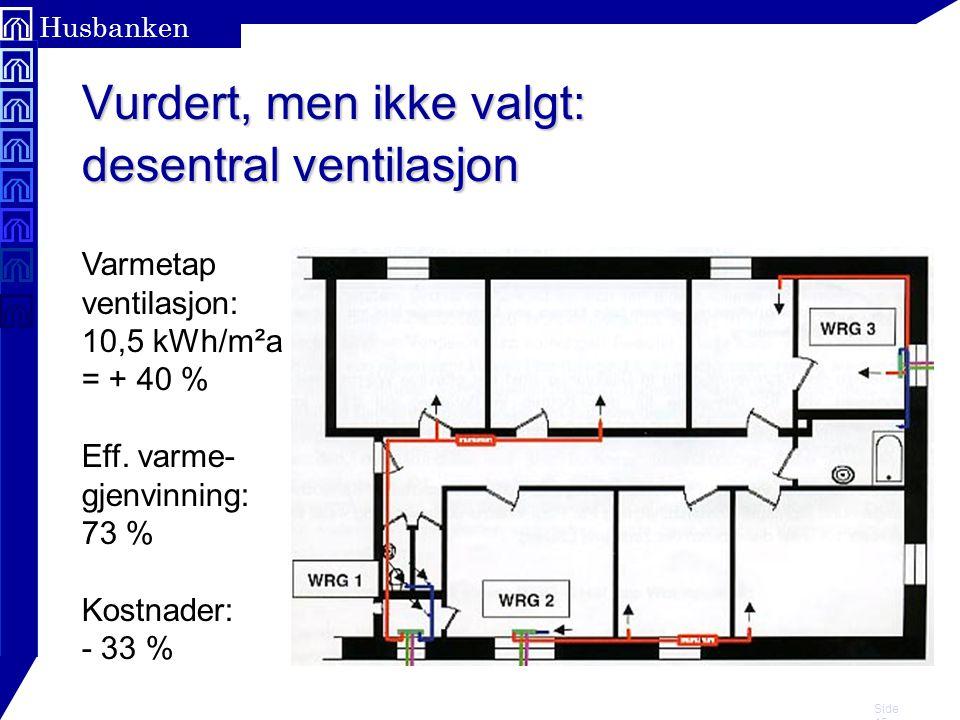 Side 15 Husbanken Vurdert, men ikke valgt: desentral ventilasjon Varmetap ventilasjon: 10,5 kWh/m²a = + 40 % Eff. varme- gjenvinning: 73 % Kostnader: