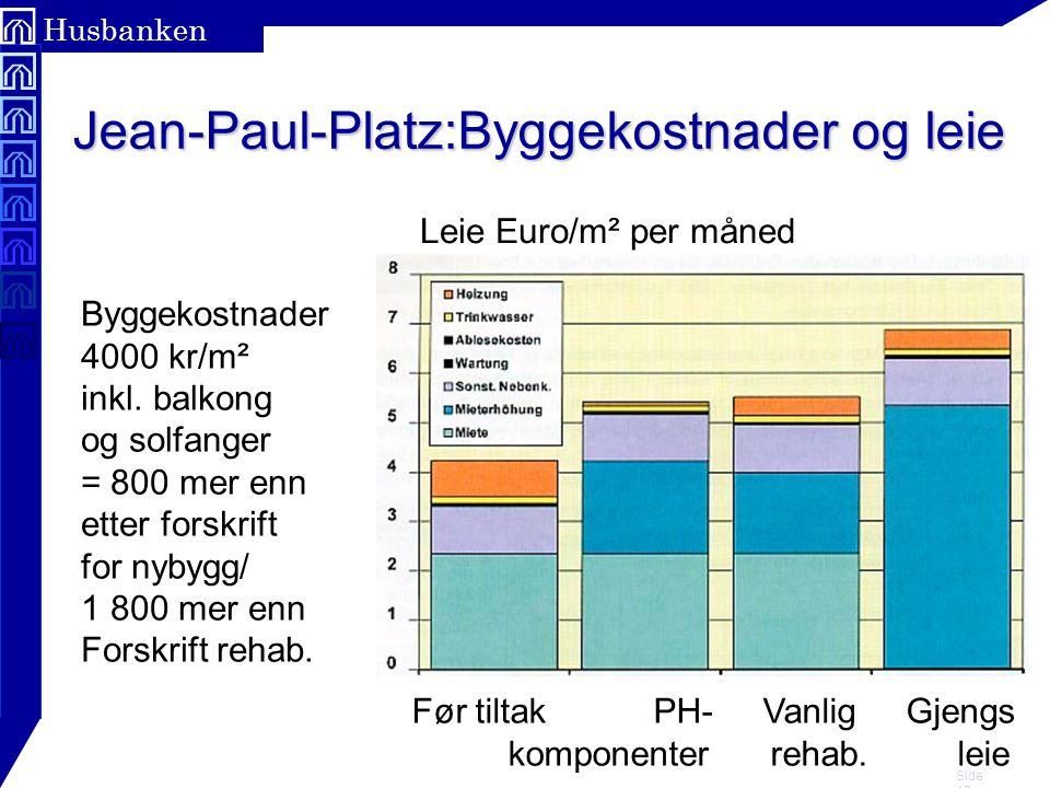 Side 17 Husbanken Jean-Paul-Platz:Byggekostnader og leie Byggekostnader 4000 kr/m² inkl. balkong og solfanger = 800 mer enn etter forskrift for nybygg