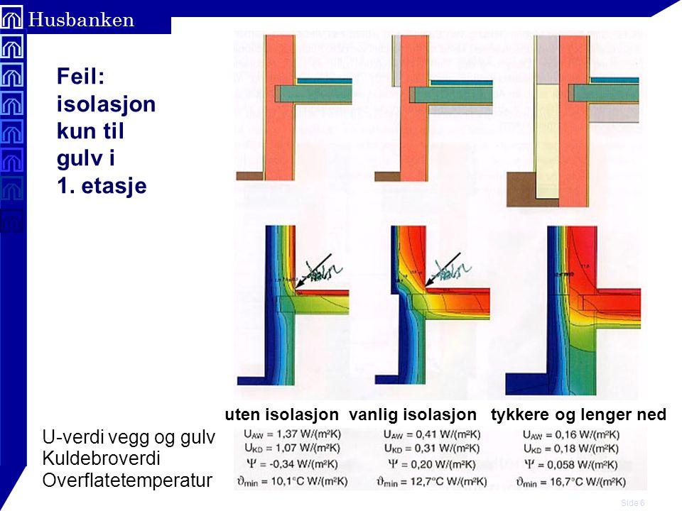 Side 6 Husbanken uten isolasjon vanlig isolasjon tykkere og lenger ned U-verdi vegg og gulv Kuldebroverdi Overflatetemperatur Feil: isolasjon kun til