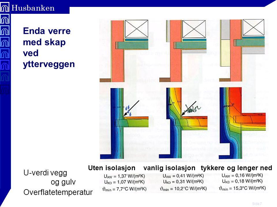 Side 8 Husbanken Feil: Påhengt fasade med bæresystem av metall >> øker veggens U- verdi med 0,1 W/m²K I-bjelker øker U- verdien kun med 0,01 W/m²K Alternativ: konsoller av glassfiberplast eller resirkulert PU