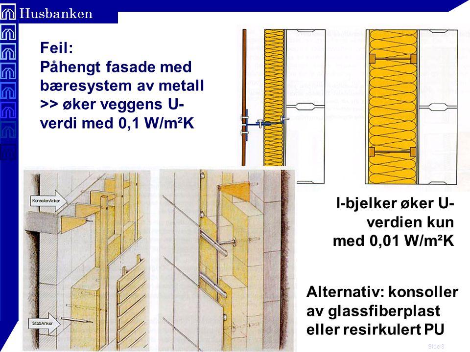 Side 8 Husbanken Feil: Påhengt fasade med bæresystem av metall >> øker veggens U- verdi med 0,1 W/m²K I-bjelker øker U- verdien kun med 0,01 W/m²K Alt