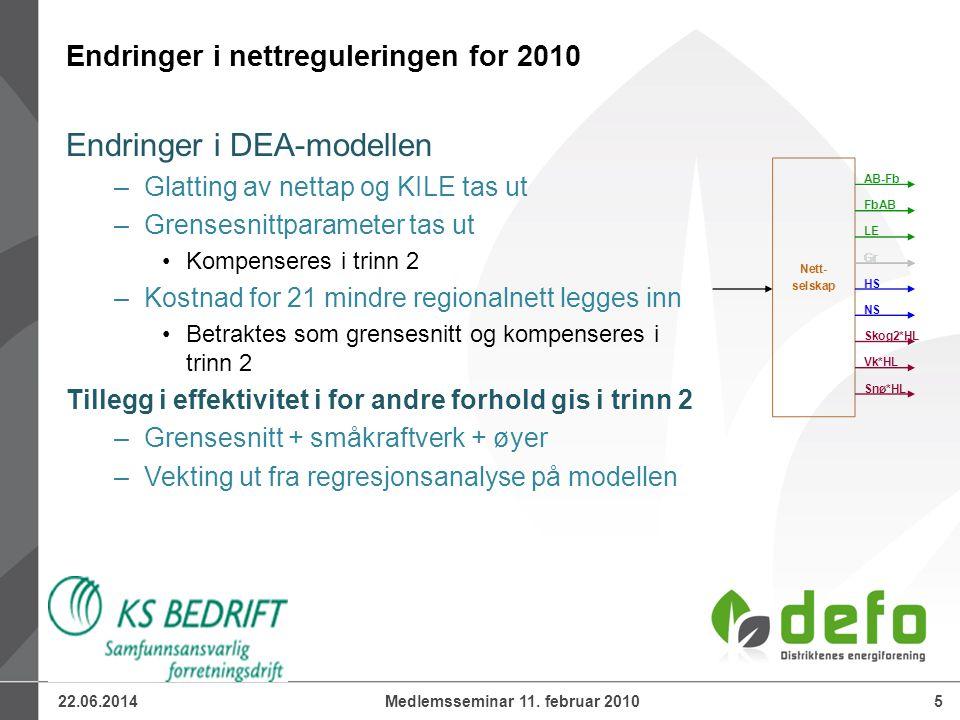 22.06.20145Medlemsseminar 11. februar 2010 Endringer i DEA-modellen –Glatting av nettap og KILE tas ut –Grensesnittparameter tas ut •Kompenseres i tri