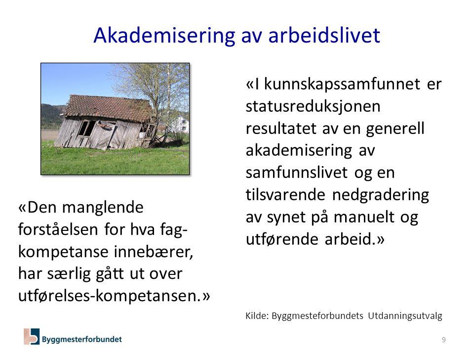 Kilde: OTFInngåtte lærlingekontrakter OTF (Oslo-Akerhus) Yrkesfag tilbud også til norsk ungdom – eller bare import av utenlandsk arbeidskraft.
