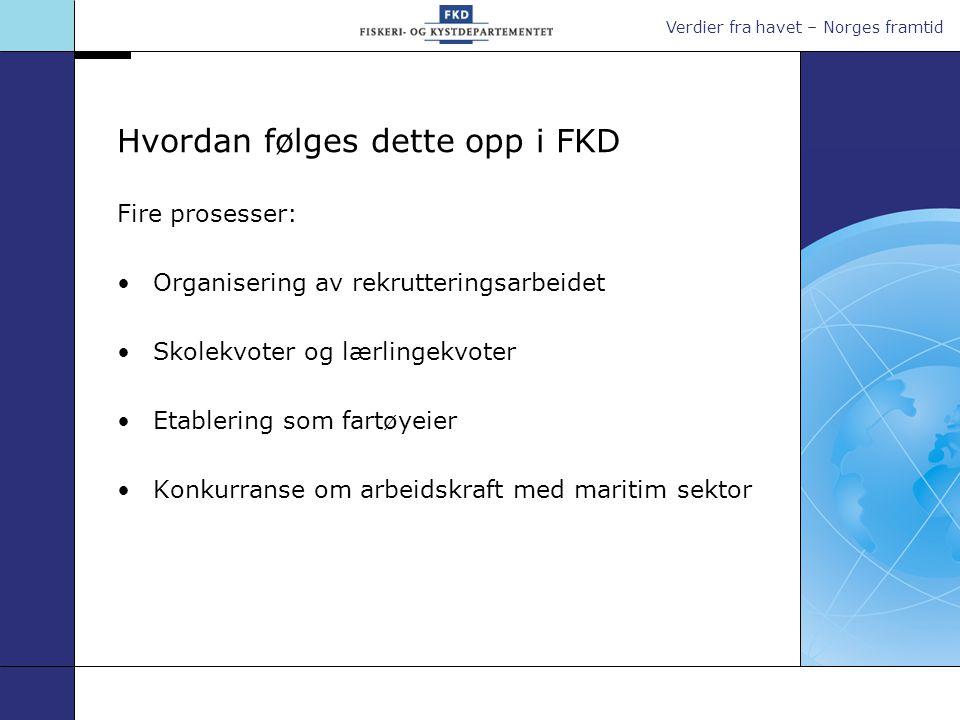 Verdier fra havet – Norges framtid Hvordan følges dette opp i FKD Fire prosesser: •Organisering av rekrutteringsarbeidet •Skolekvoter og lærlingekvoter •Etablering som fartøyeier •Konkurranse om arbeidskraft med maritim sektor