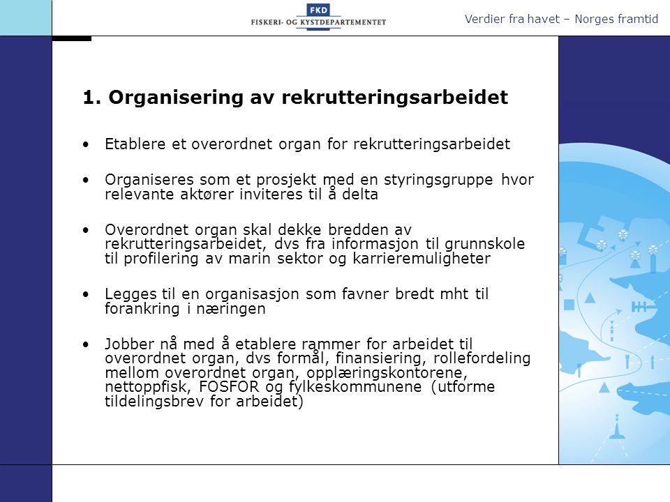 Verdier fra havet – Norges framtid 1.
