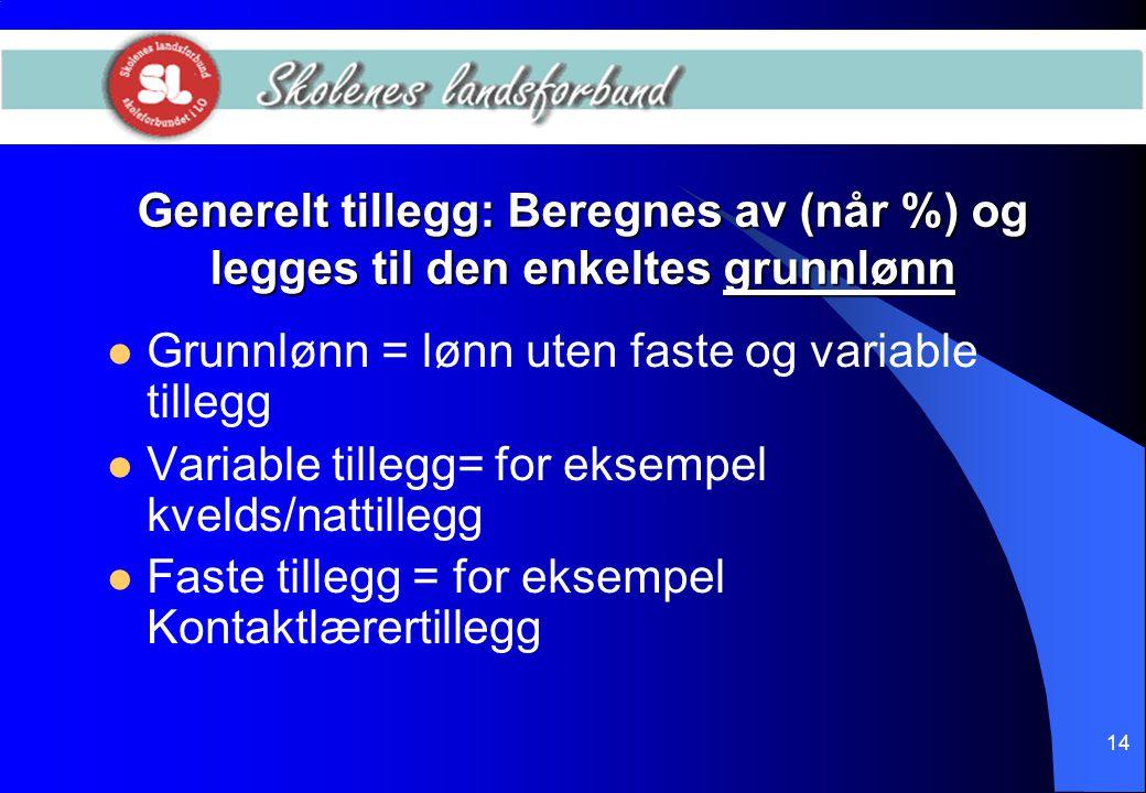 14 Generelt tillegg: Beregnes av (når %) og legges til den enkeltes grunnlønn  Grunnlønn = lønn uten faste og variable tillegg  Variable tillegg= fo