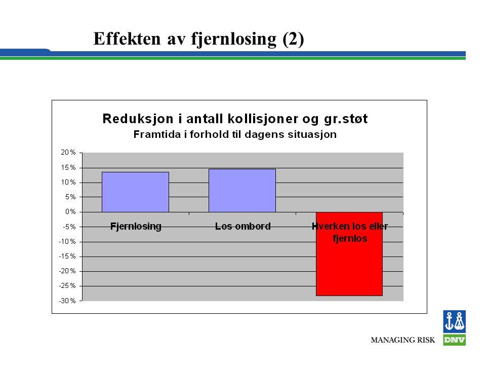 Effekten av fjernlosing (2)