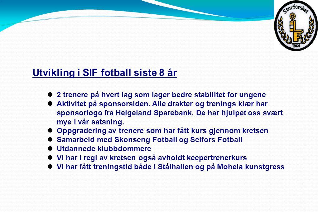 Utvikling i SIF fotball siste 8 år  2 trenere på hvert lag som lager bedre stabilitet for ungene  Aktivitet på sponsorsiden.