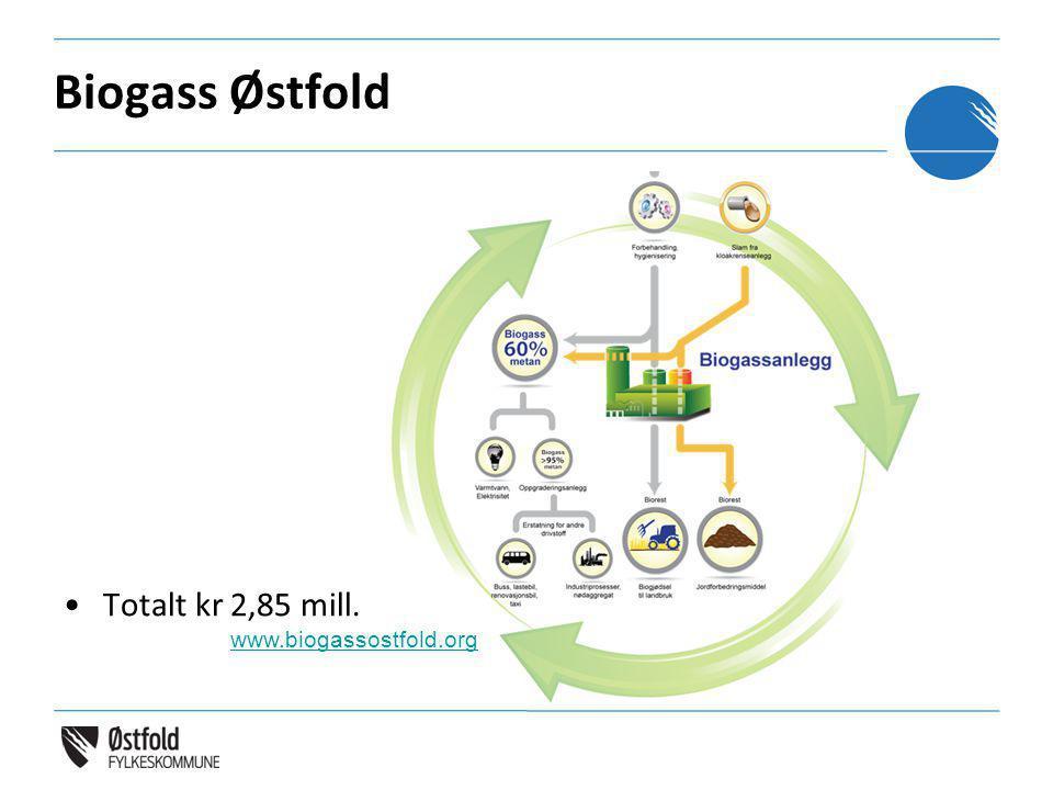 Biogass Østfold •Totalt kr 2,85 mill. www.biogassostfold.org