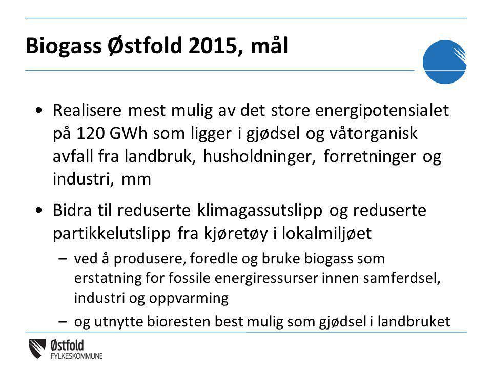 Biogass Østfold 2015, mål •Realisere mest mulig av det store energipotensialet på 120 GWh som ligger i gjødsel og våtorganisk avfall fra landbruk, hus