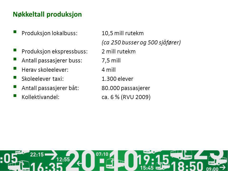 Nøkkeltall produksjon  Produksjon lokalbuss: 10,5 mill rutekm (ca 250 busser og 500 sjåfører)  Produksjon ekspressbuss:2 mill rutekm  Antall passas