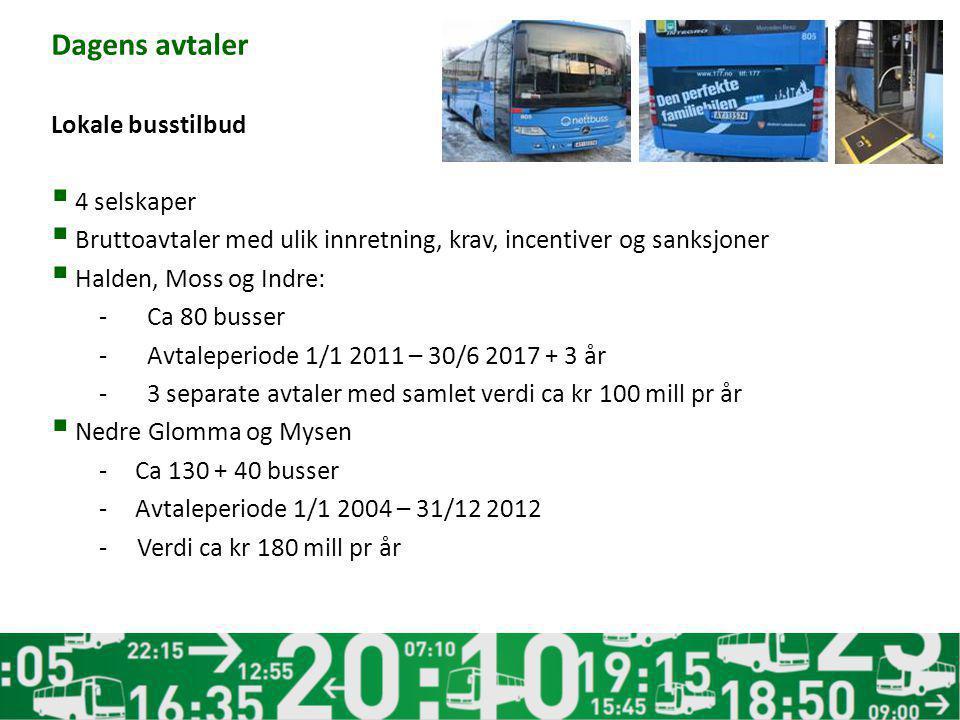 Dagens avtaler Lokale busstilbud  4 selskaper  Bruttoavtaler med ulik innretning, krav, incentiver og sanksjoner  Halden, Moss og Indre: - Ca 80 bu