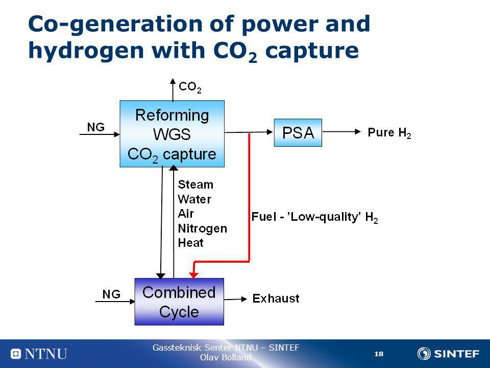 18 Gassteknisk Senter NTNU – SINTEF Olav Bolland Co-generation of power and hydrogen with CO 2 capture