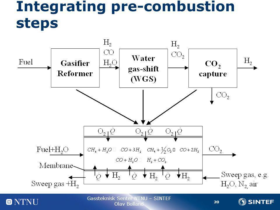 20 Gassteknisk Senter NTNU – SINTEF Olav Bolland Integrating pre-combustion steps