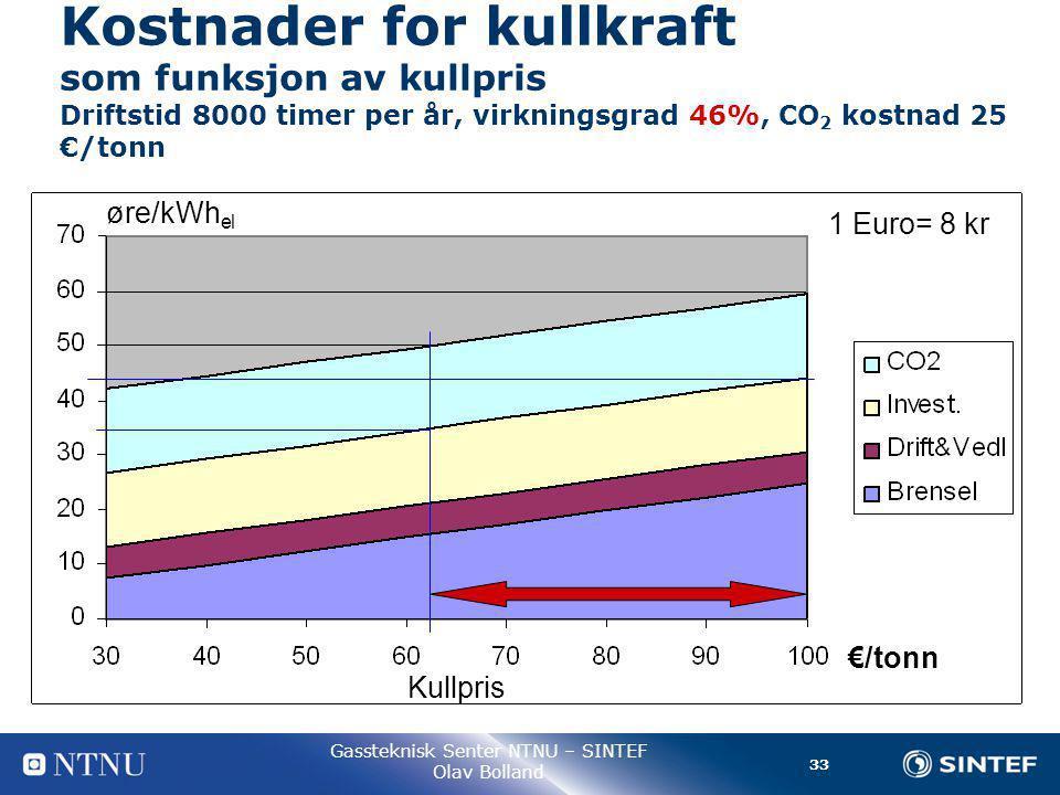 33 Gassteknisk Senter NTNU – SINTEF Olav Bolland Kostnader for kullkraft som funksjon av kullpris Driftstid 8000 timer per år, virkningsgrad 46%, CO 2 kostnad 25 €/tonn 1 Euro= 8 kr øre/kWh el €/tonn Kullpris