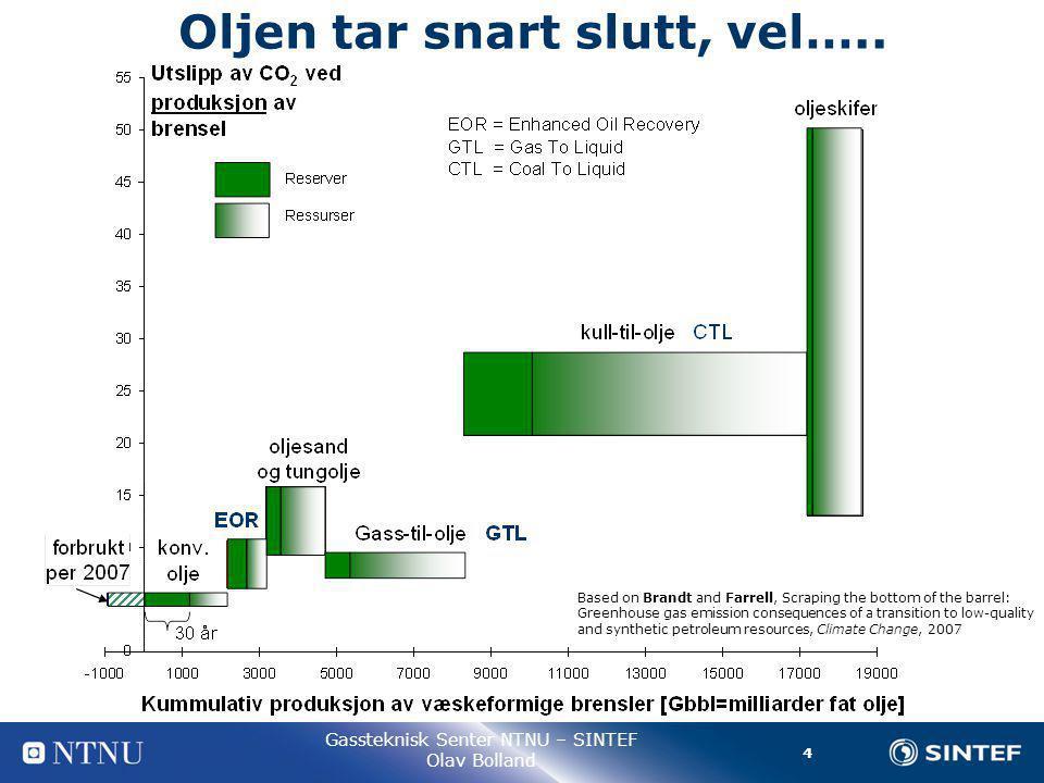 4 Gassteknisk Senter NTNU – SINTEF Olav Bolland Oljen tar snart slutt, vel…..